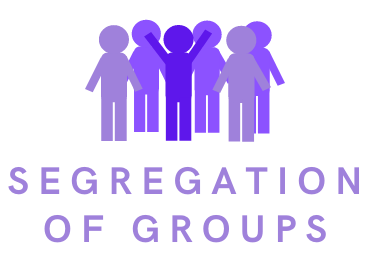 Segregation of groups - Superbthemes- Membershiply+ProfileGrid